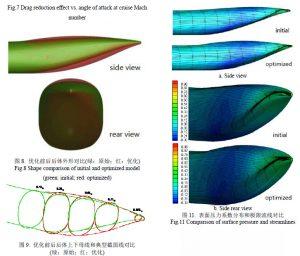 L'étude du cône de queue