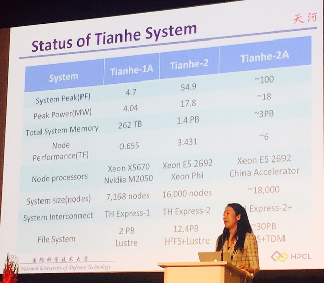 La mise à niveau du Tianhe-2 est prévu pour 2016, permettant la Chine de disposer deux supercalculateurs supérieurs à 100 teraflops.