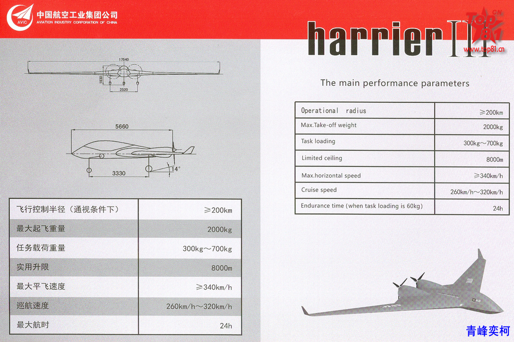 La description de Harrier Hawk III